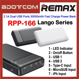 Remax RPP-167 Lango Series 2.1A Dual USB Ports 30000mAh Fast Charge Power Bank for Samsung / Apple / Huawei / Xiaomi / Oppo / Vivo / Realme / OnePlus