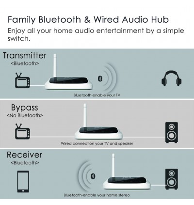 Avantree TC-500 Oasis 2 in 1 Bluetooth Transmitter and Receiver